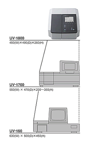 PHOT_20201227_Spectrophotometers_Shimadzu_UV_1800_Design