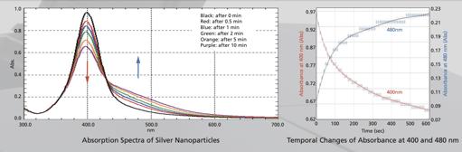 PHOT_20201227_Spectrophotometers_Shimadzu_UV_1900_Absorption