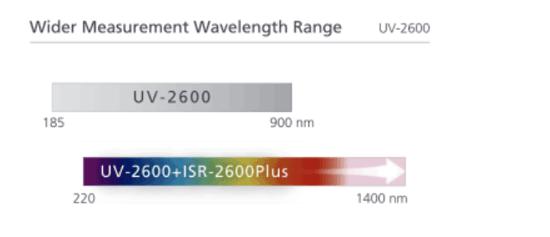 PHOT_20201227_Spectrophotometers_Shimadzu_UV_2600_Wider_Range