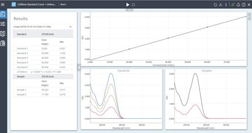 PHOT_20201228_Spectrophotometers_Agilent_Cary_3500_Standard_Curve