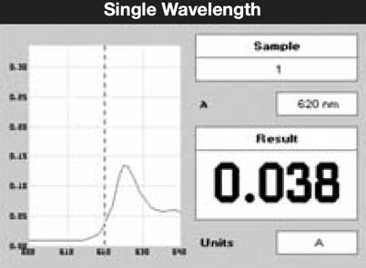 PHOT_20201228_Spectrophotometers_PerkinElmer_Lambda_XLS_Single_Wavelength