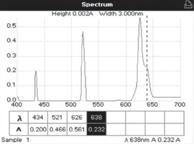 PHOT_20201228_Spectrophotometers_PerkinElmer_Lambda_XLS_Spectrum