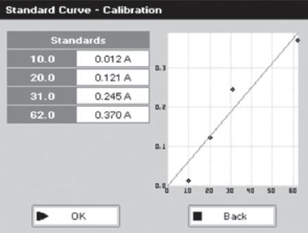 PHOT_20201228_Spectrophotometers_PerkinElmer_Lambda_XLS_Standard_Curve