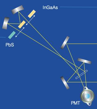 PHOT_20210328_Spectrophotometers_Shimadzu_UV_3600_pbs