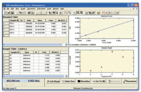 PHOT_20210423_Spectrophotometers_Shimadzu_SolidSpec_3700_Software