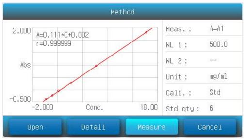 PHOT_20210702_Spectrophotometers_VWR_M4_UV_Vis_Accuracy