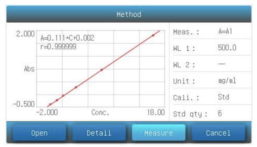 PHOT_20210702_Spectrophotometers_VWR_PV4_UV_Vis_Accuracy